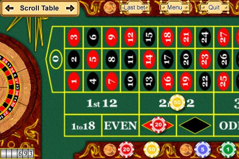 Kinds of Bonuses For On the web Casinos