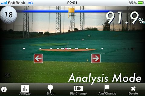 Shot Analysis for GOLF