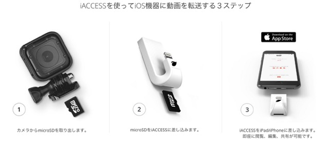 Leef iAccess - 3
