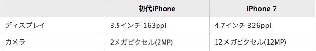 iphone10_display