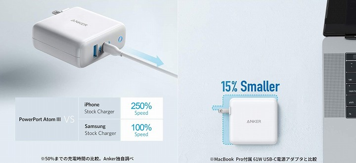 「Anker PowerPort Atom lll(Two Ports)」の製品仕様