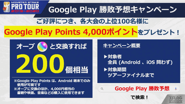 Google Play勝敗予想キャンペーン(Androidのみ)