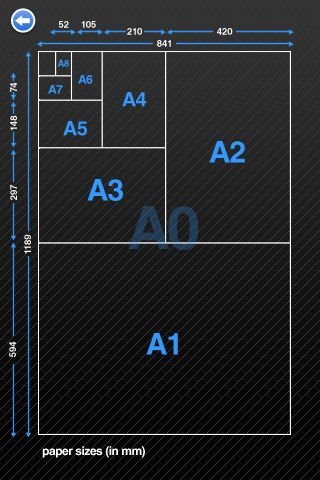 what is the size of an a2 card