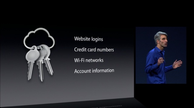 AppleID Money - 3
